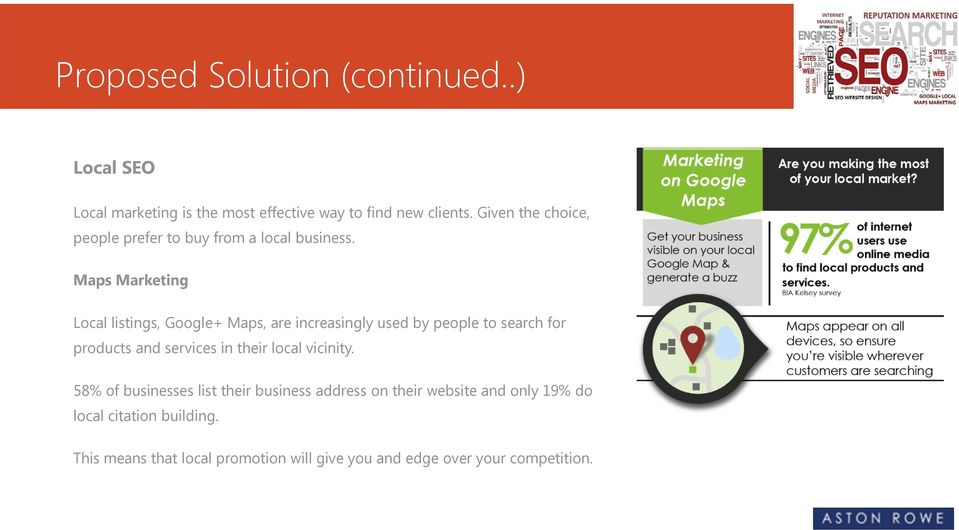 Maps Marketing Local listings, Google+ Maps, are increasingly used by people to search for products and services in their