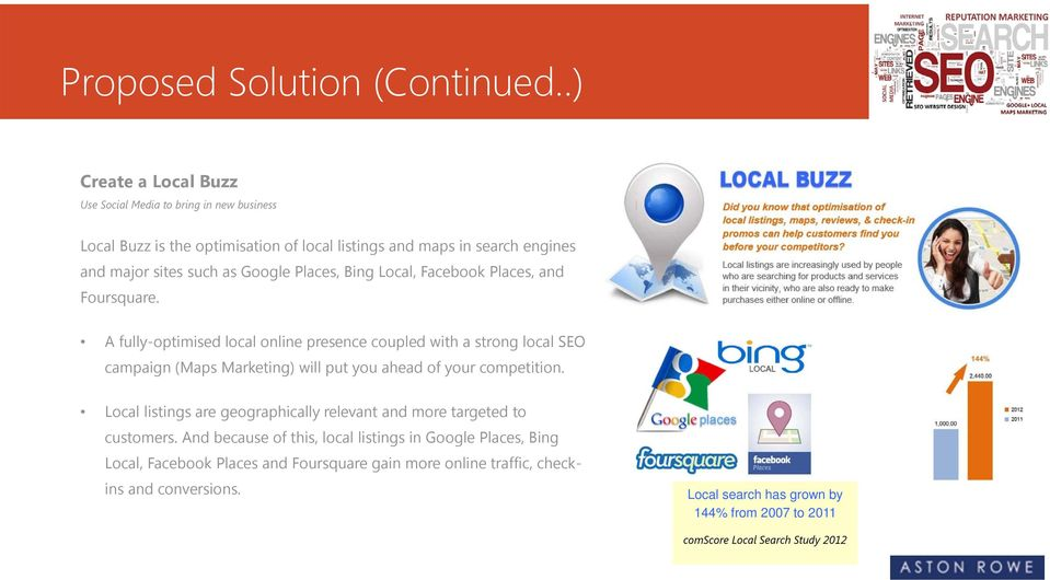 Places, Bing Local, Facebook Places, and Foursquare.