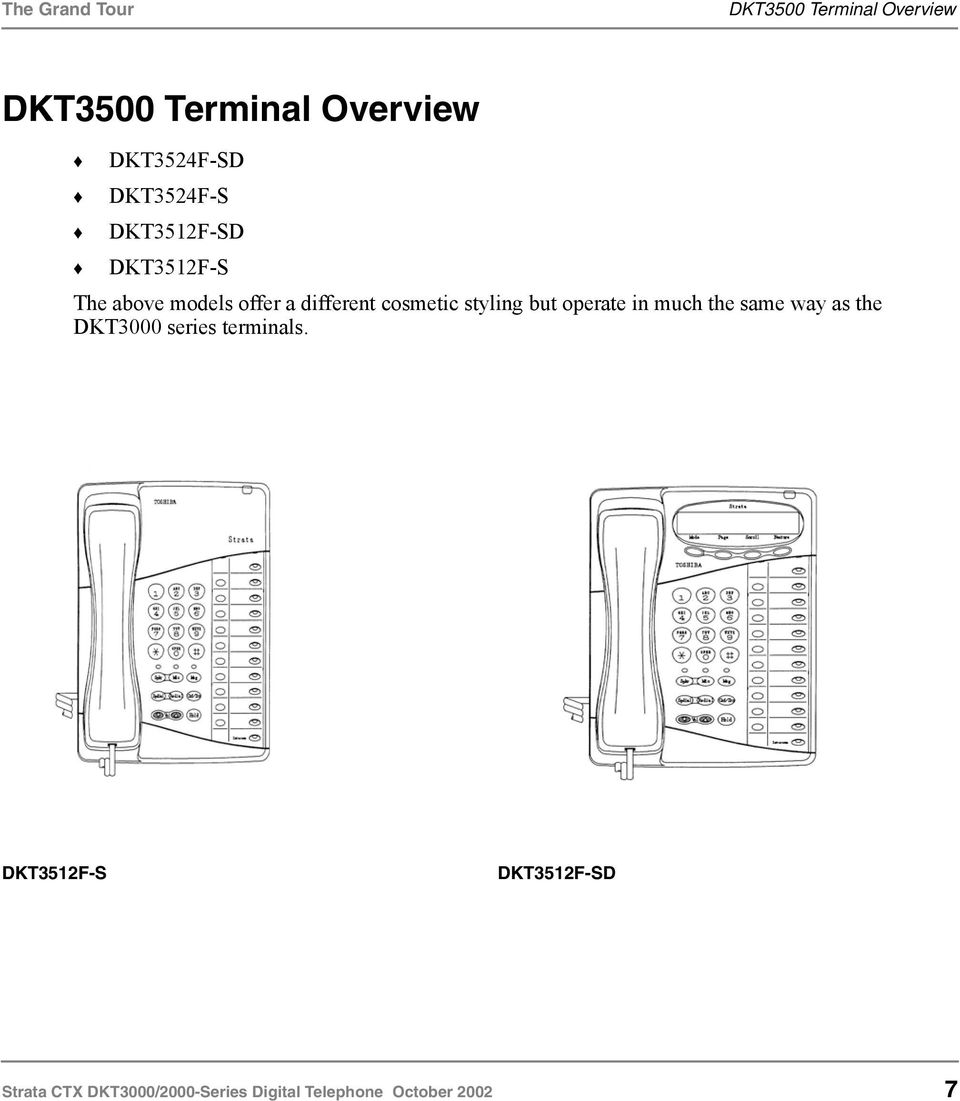 styling but operate in much the same way as the DKT3000 series terminals.