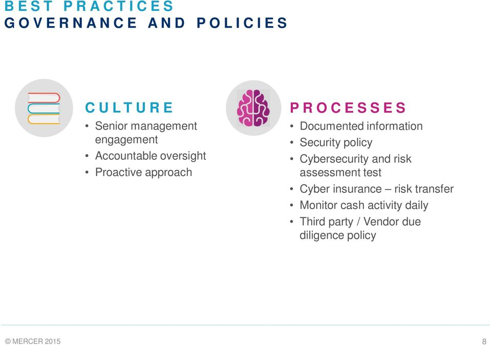 Security policy Cybersecurity and risk assessment test Cyber insurance risk