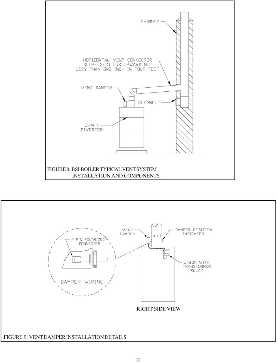 Gas Fired Natural Draft Steam Boilers Installation Instructions Vent Damper Wiring Diagram Compoets Right Side View