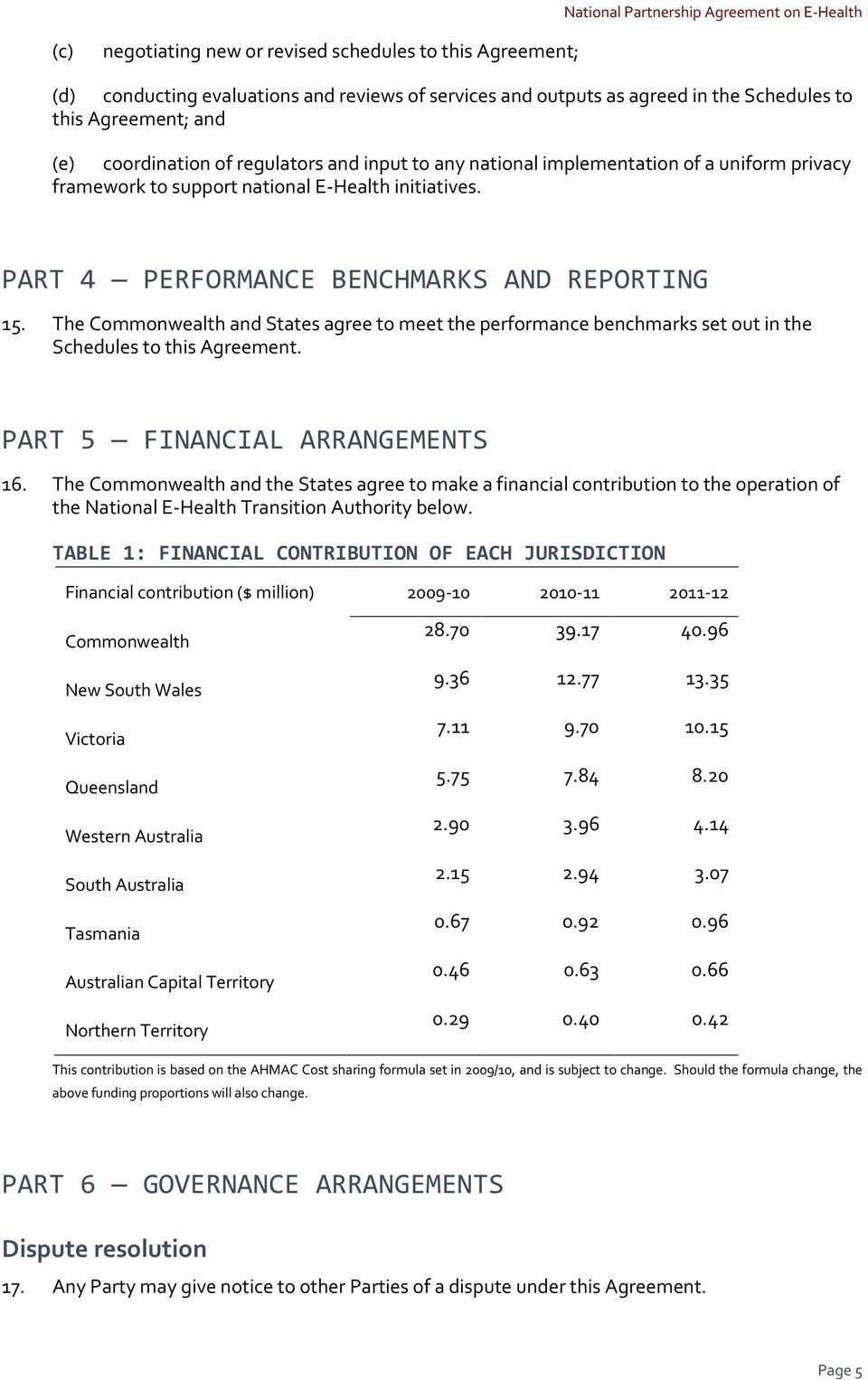 PART 4 PERFORMANCE BENCHMARKS AND REPORTING 15. The Commonwealth and States agree to meet the performance benchmarks set out in the Schedules to this Agreement. PART 5 FINANCIAL ARRANGEMENTS 16.
