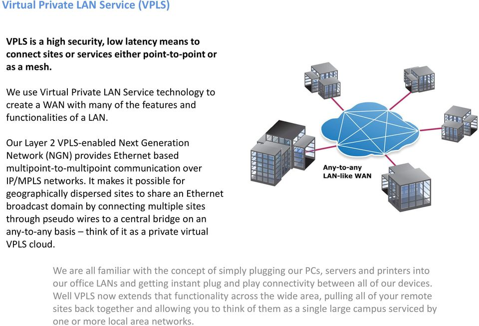 Our Layer 2 VPLS-enabled Next Generation Network (NGN) provides Ethernet based multipoint-to-multipoint communication over IP/MPLS networks.