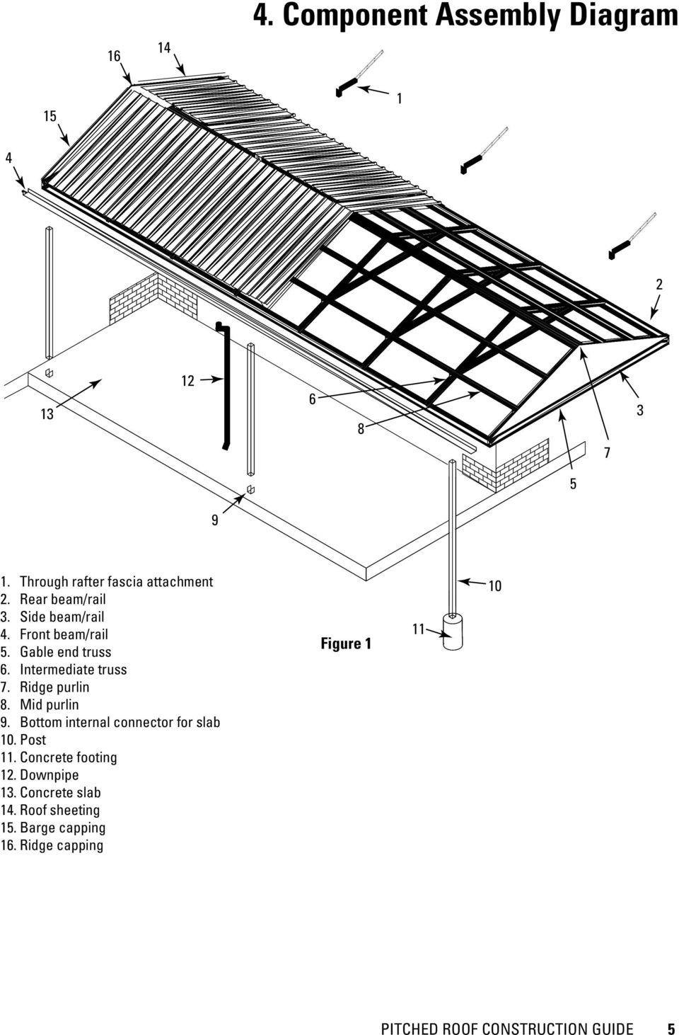 Construction Guide  Pitched Roof Patio Pitched Roof Awning - PDF