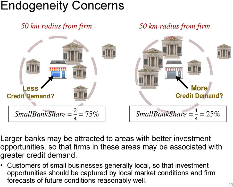 so that firms in these areas may be associated with greater credit demand.