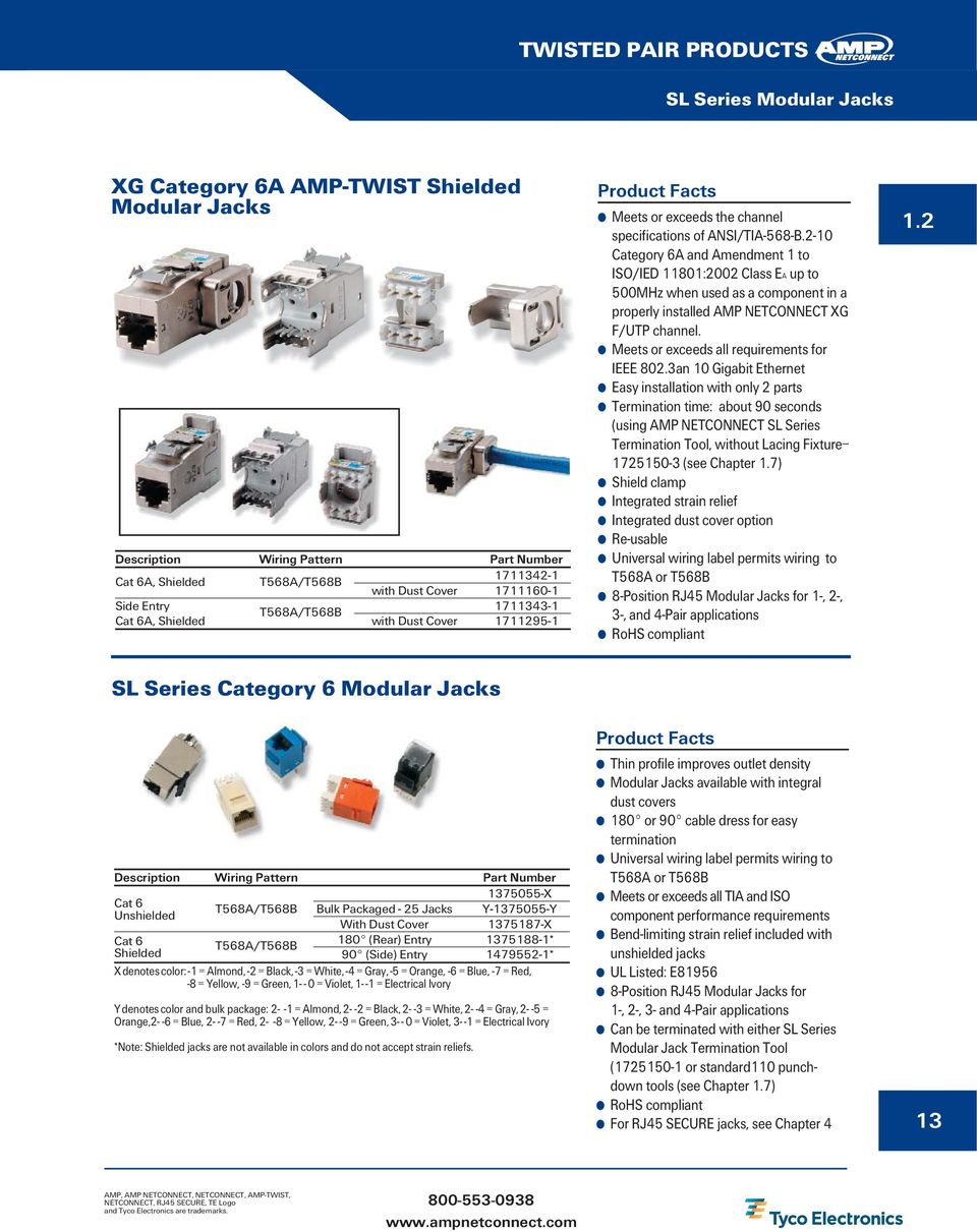 Amp Netconnect Product Catalog Our Commitment Your Advantage Pdf Color Code Further Utp Cable Categories Wiring Harness 2 10 Category 6a And Amendment 1 To Iso Ied 118012002 Class