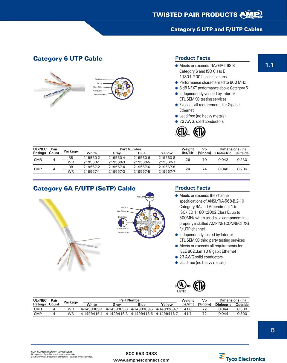 Amp Netconnect Product Catalog Our Commitment Your Advantage Pdf Rj45 Colors And Wiring Guide Diagram Tia Eia 568 Ab Fiber Optical Lead Free No Heavy Metals 23 Awg Solid Conductors 1
