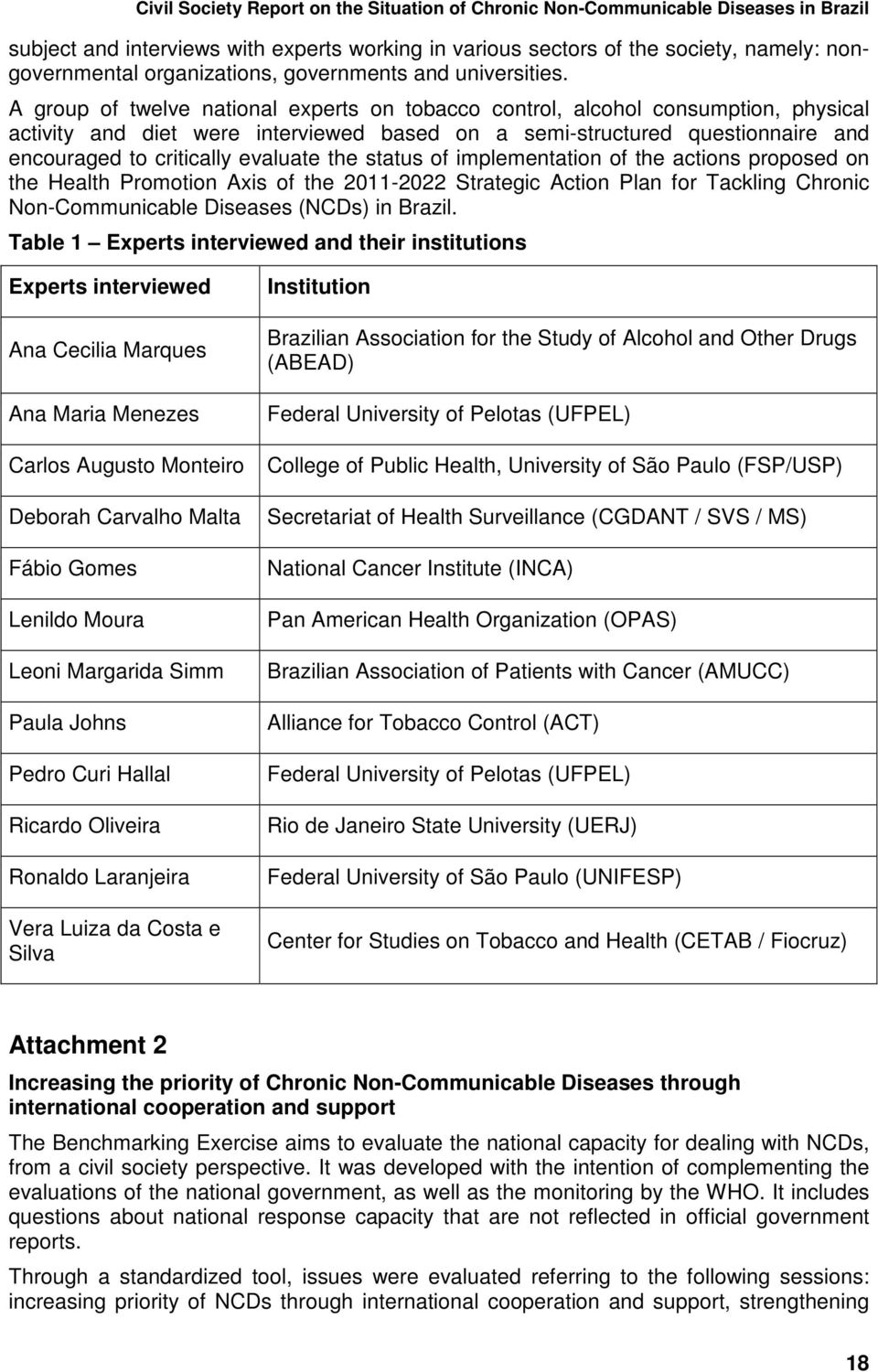the status of implementation of the actions proposed on the Health Promotion Axis of the 2011-2022 Strategic Action Plan for Tackling Chronic Non-Communicable Diseases (NCDs) in Brazil.