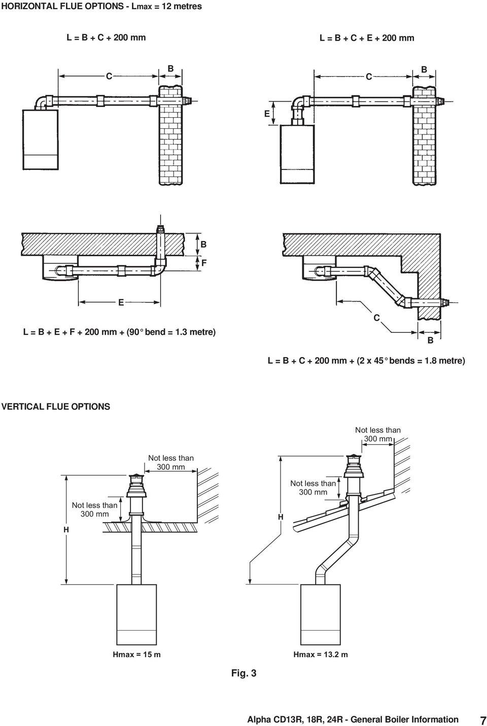 Alpha Cd13r18r And 24r Pdf Boilers Wiring Diagrams 8 Metre Vertical Flue Options Not Less Than 300 Mm