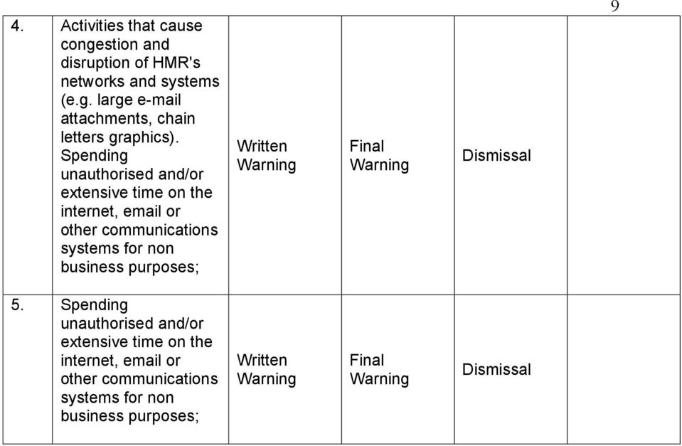 non business purposes; Written Final 9 5.  non business purposes; Written Final