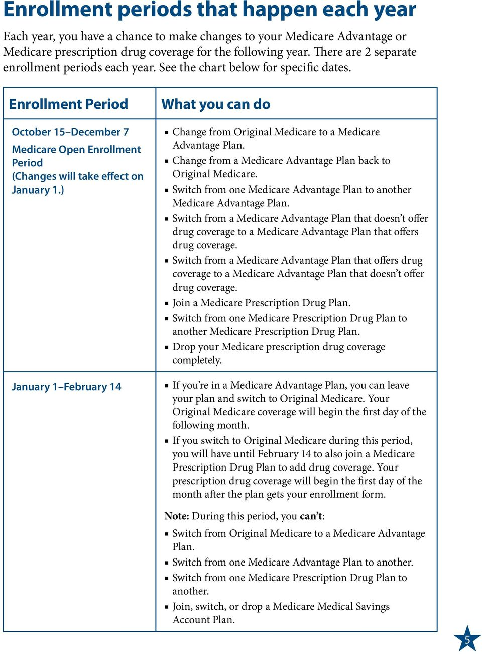 Enrollment Period October 15 December 7 Medicare Open Enrollment Period (Changes will take effect on January 1.