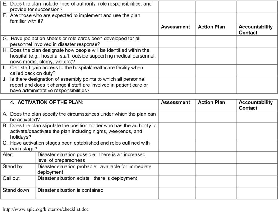 Mass Casualty Disaster Plan Checklist: A Template for