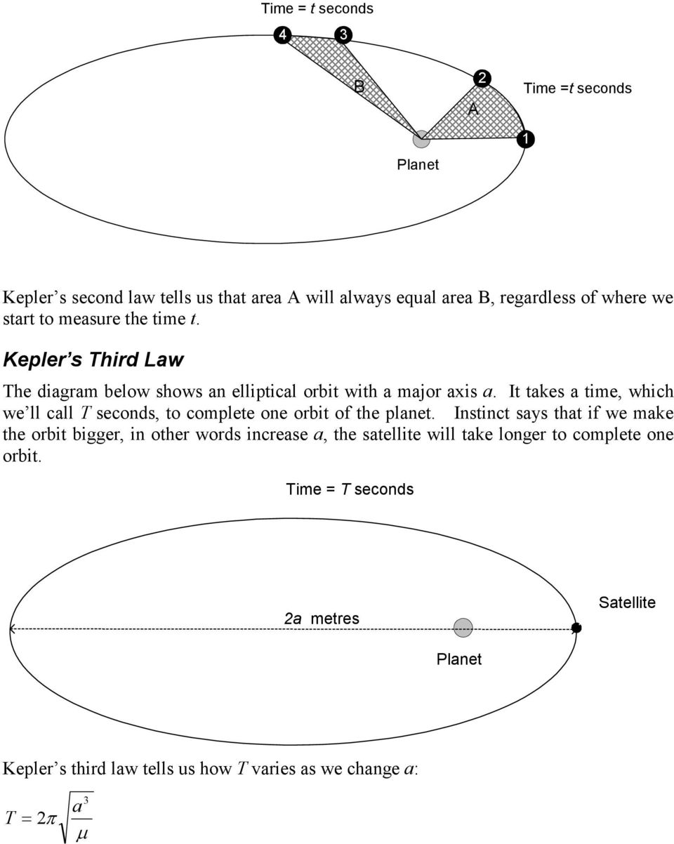 orbits and kepler s laws pdf