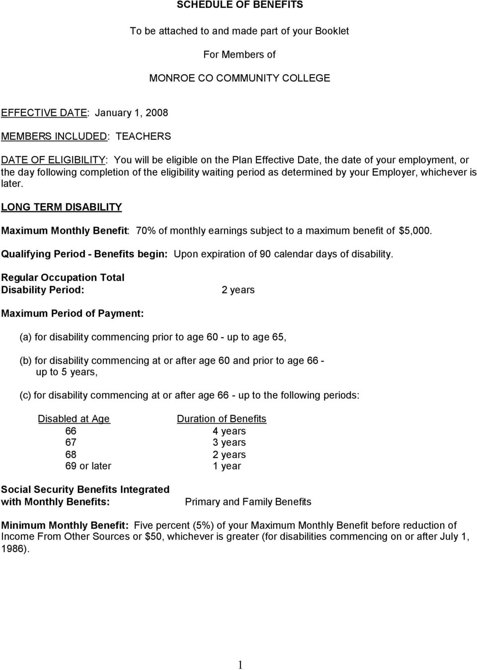 LONG TERM DISABILITY Maximum Monthly Benefit: 70% of monthly earnings subject to a maximum benefit of $5,000. Qualifying Period - Benefits begin: Upon expiration of 90 calendar days of disability.
