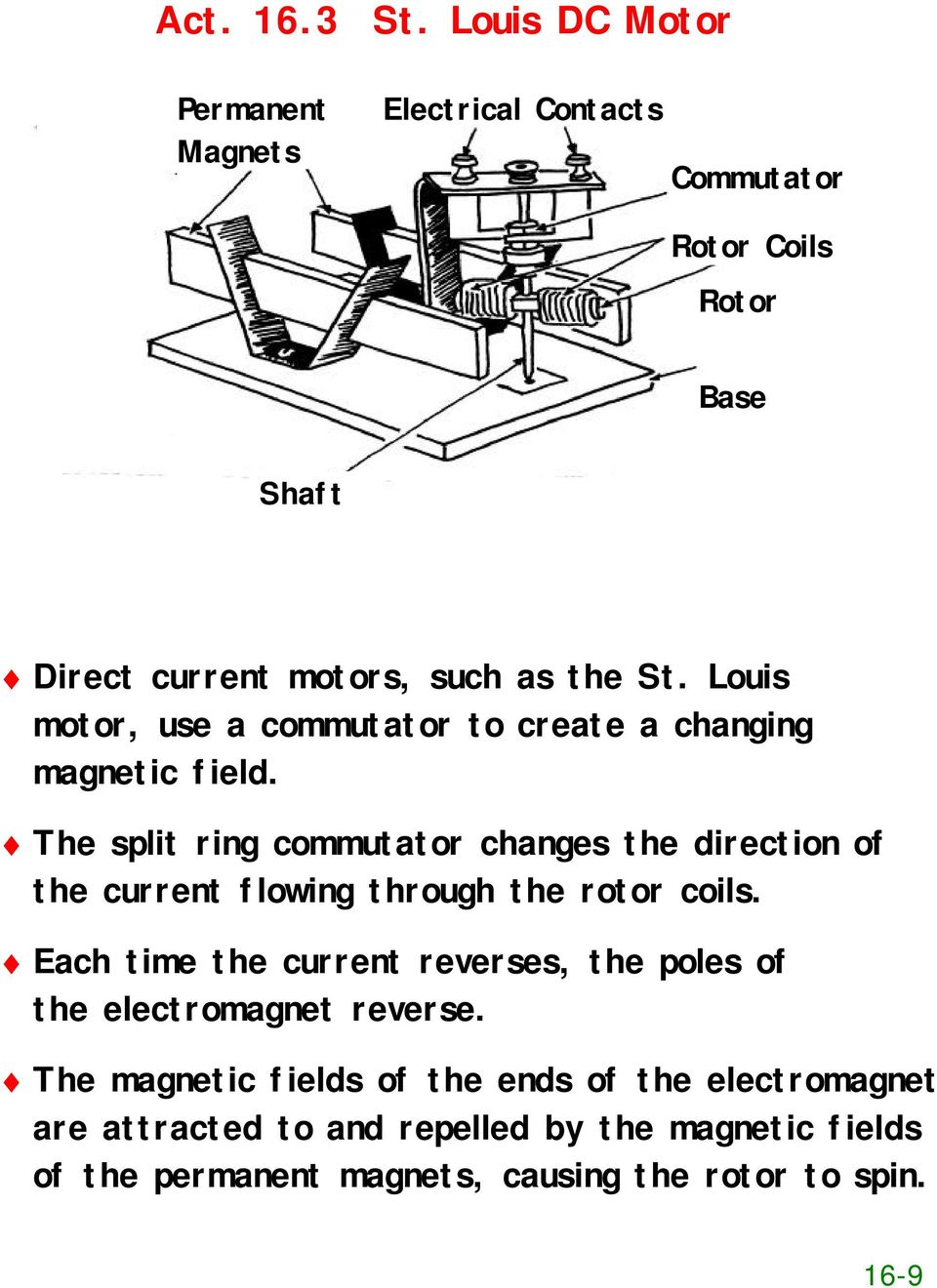 Louis motor, use a commutator to create a changing magnetic field.