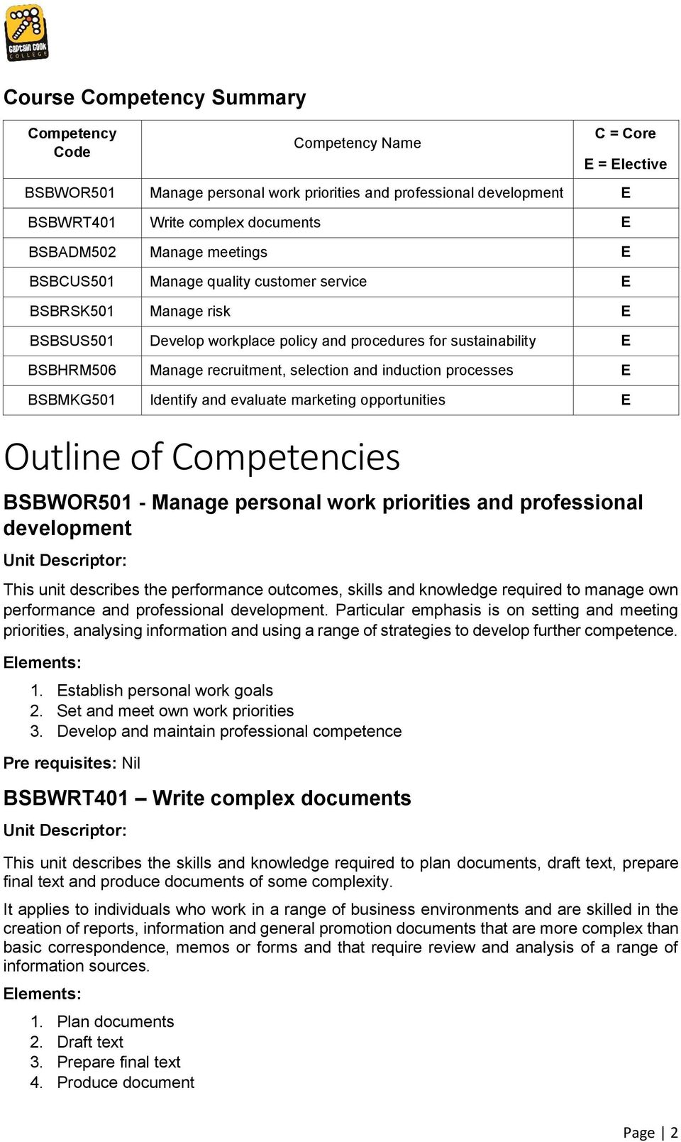 and induction processes E BSBMKG501 Identify and evaluate marketing opportunities E Outline of Competencies BSBWOR501 - Manage personal work priorities and professional development This unit