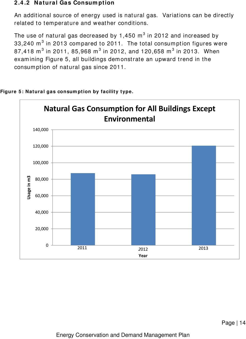 The total consumption figures were 87,418 m 3 in 2011, 85,968 m 3 in 2012, and 120,658 m 3 in 2013.