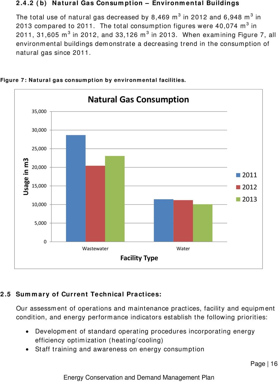 When examining Figure 7, all environmental buildings demonstrate a decreasing trend in the consumption of natural gas since 2011. Figure 7: Natural gas consumption by environmental facilities.
