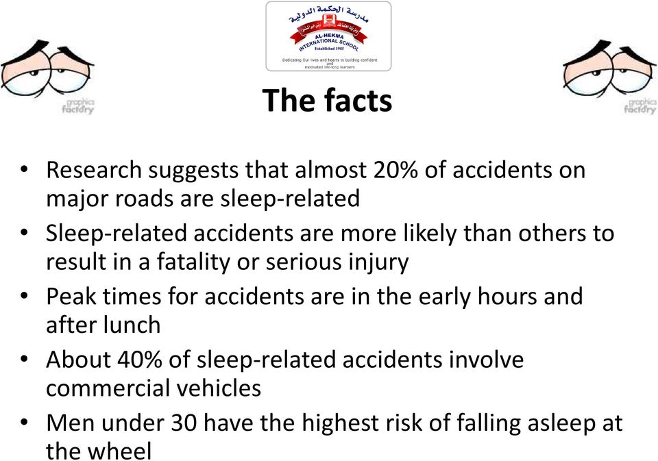 Peak times for accidents are in the early hours and after lunch About 40% of sleep-related