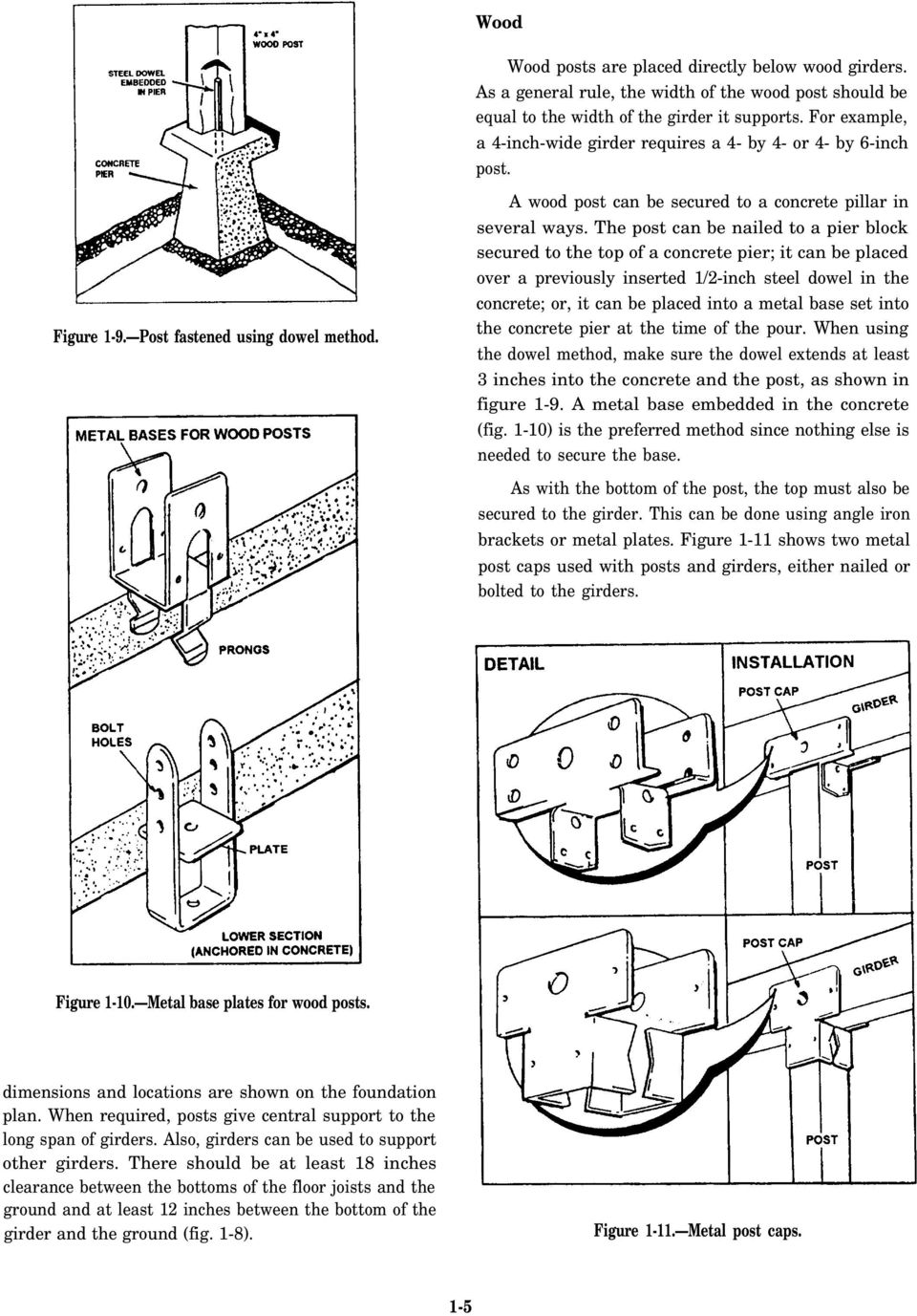 The post can be nailed to a pier block secured to the top of a concrete pier; it can be placed over a previously inserted 1/2-inch steel dowel in the concrete; or, it can be placed into a metal base