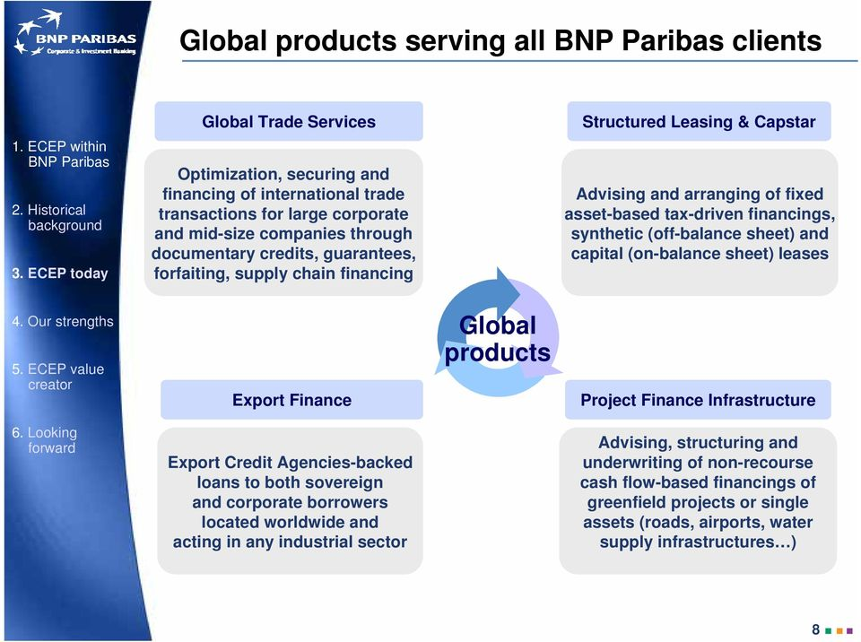 BNP PARIBAS : A worldwide leader in Energy, Commodities