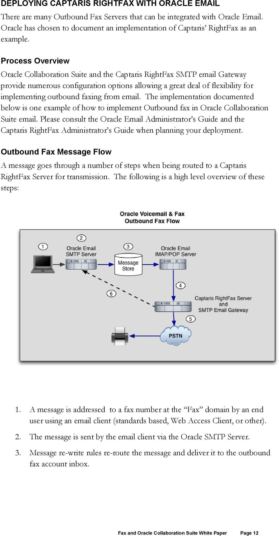 Fax and Oracle Collaboration Suite  An Oracle White Paper