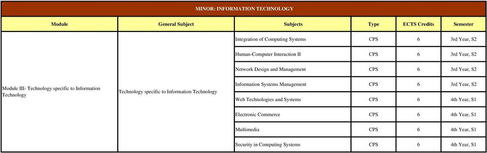 Technology specific to Information Technology Information Systems Management CPS 6 3rd Year, S2 Web Technologies and Systems