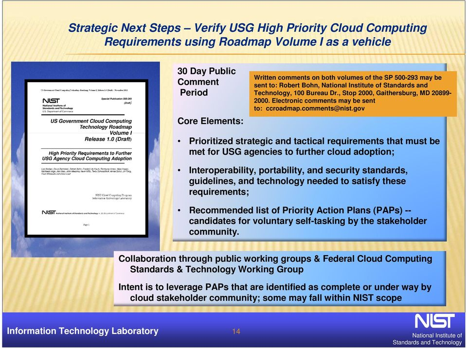 gov Prioritized strategic and tactical requirements that must be met for USG agencies to further cloud adoption; Interoperability, portability, and security standards, guidelines, and technology