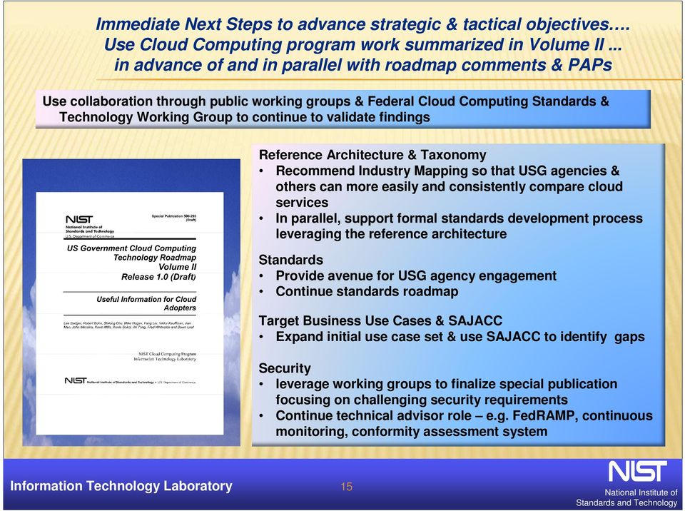 findings Reference Architecture & Taxonomy Recommend Industry Mapping so that USG agencies & others can more easily and consistently compare cloud services In parallel, support formal standards