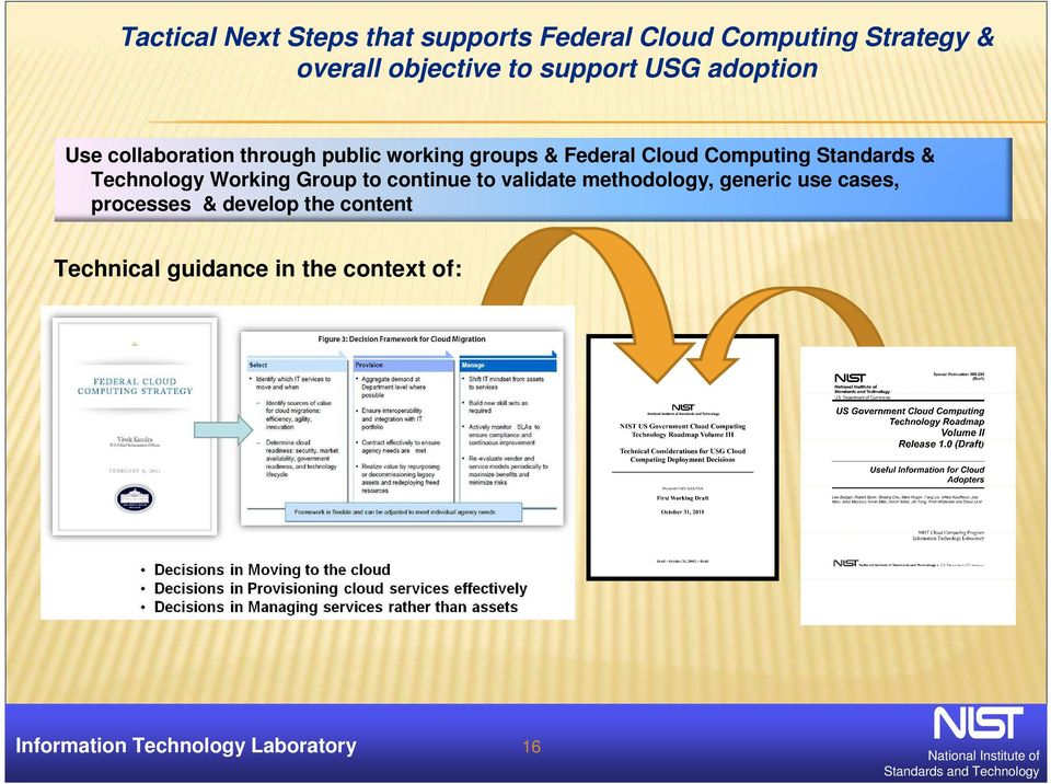 Standards & Technology Working Group to continue to validate methodology, generic use cases,