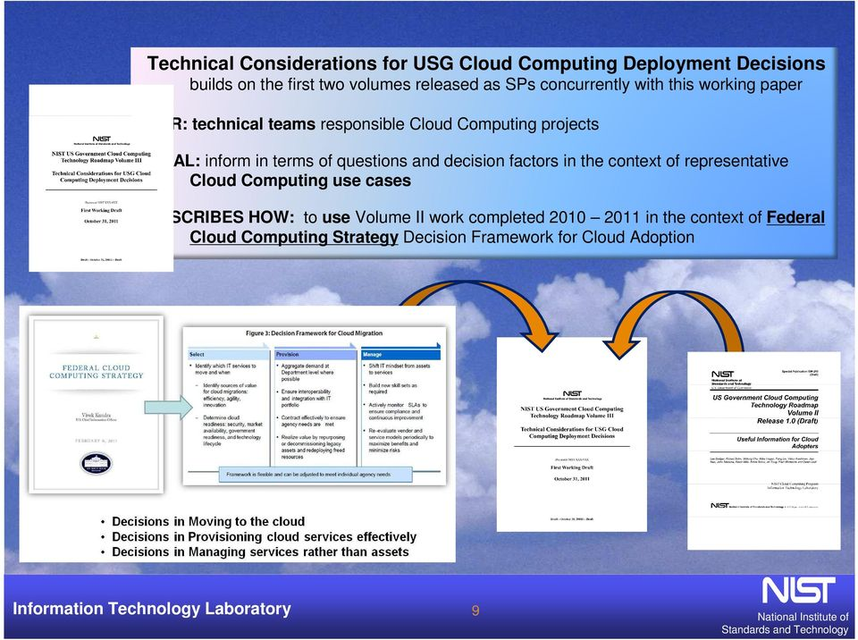 questions and decision factors in the context of representative Cloud Computing use cases DESCRIBES HOW: to use Volume II work