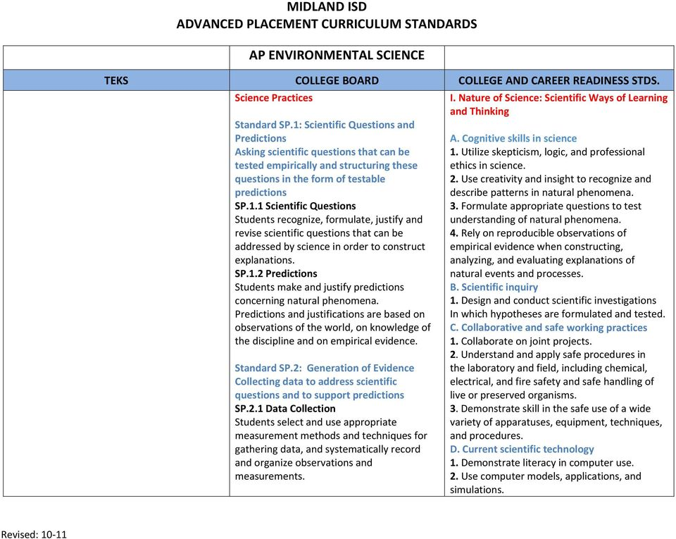 MIDLAND ISD ADVANCED PLACEMENT CURRICULUM STANDARDS AP