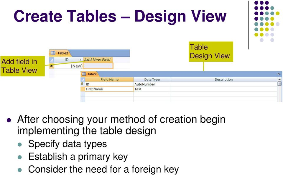 creation begin implementing the table design Specify data