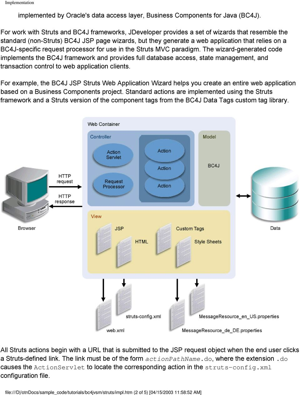 Tutorial Building A Web Application With Struts Pdf Diagram Examples For Statechart Bc4j Specific Request Processor Use In The Mvc Paradigm