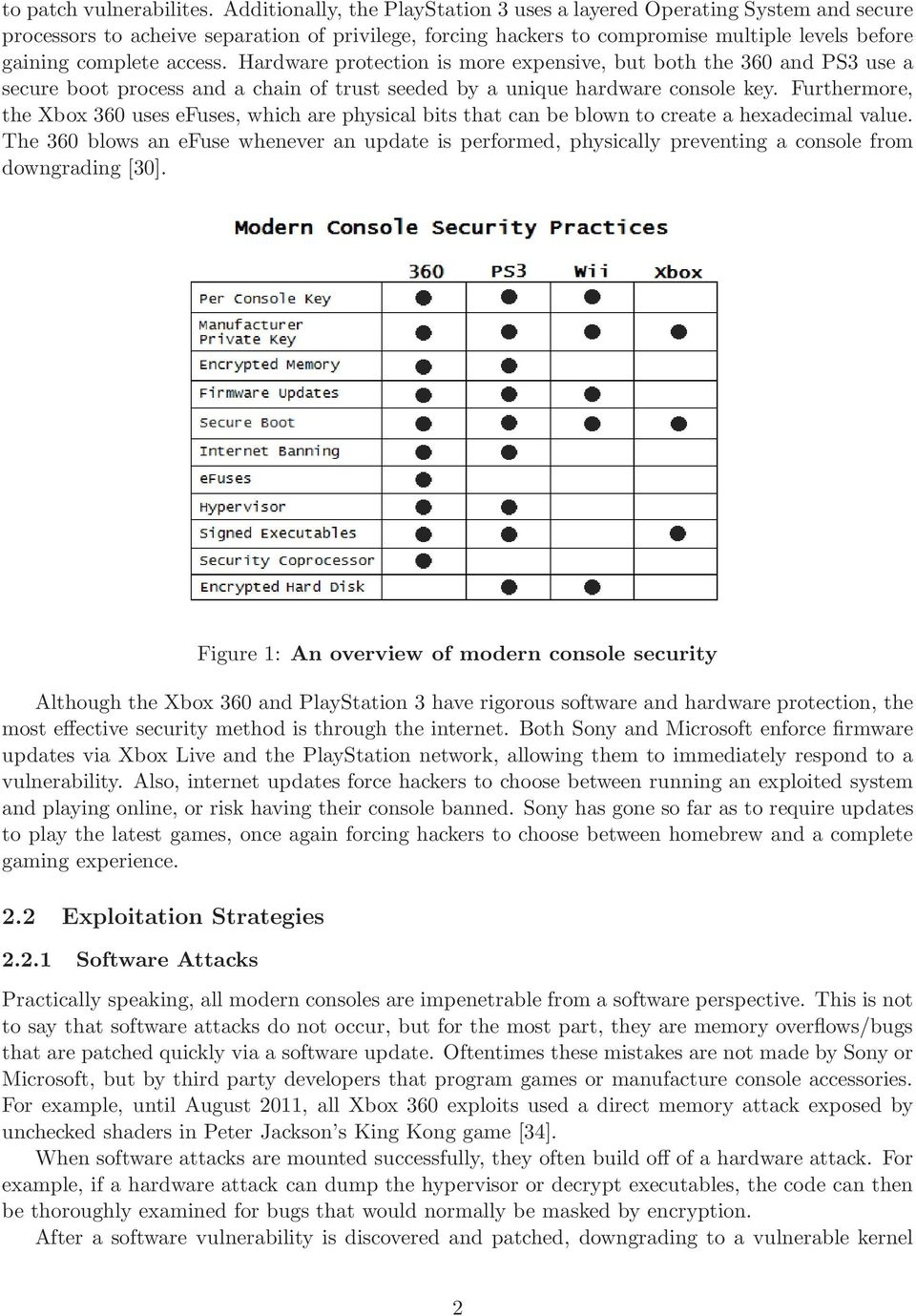 Modern Game Console Exploitation - PDF on