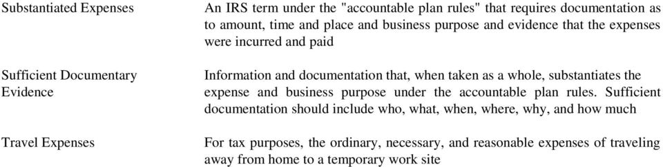 taken as a whole, substantiates the expense and business purpose under the accountable plan rules.