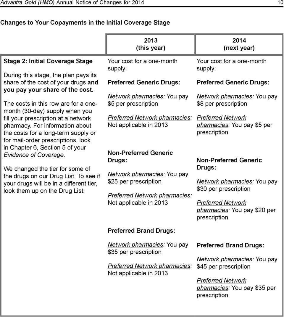 For information about the costs for a long-term supply or for mail-order s, look in Chapter 6, Section 5 of your Evidence of Coverage. We changed the tier for some of the drugs on our Drug List.