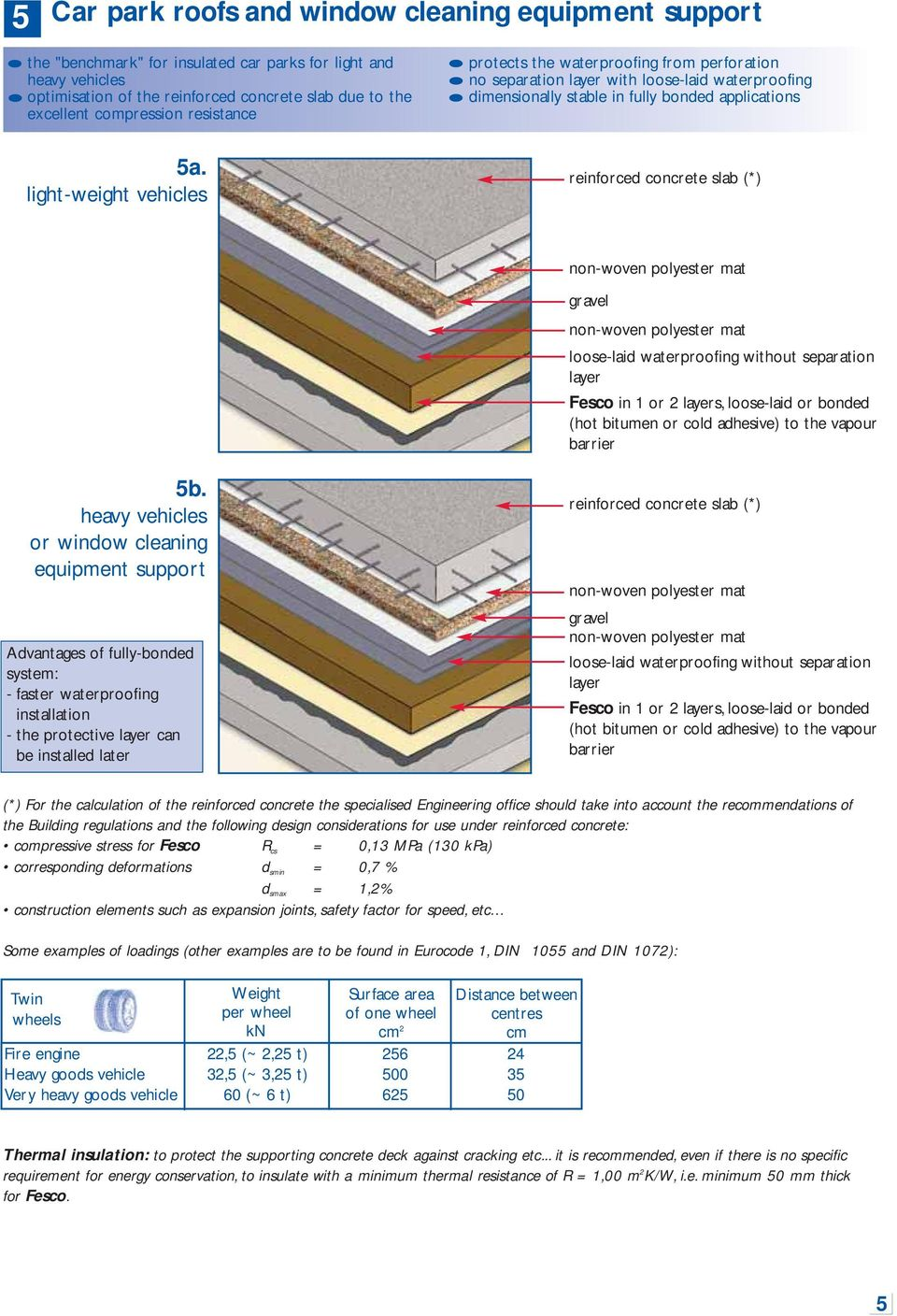 Built-up roofing solutions with rigid insulation boards on