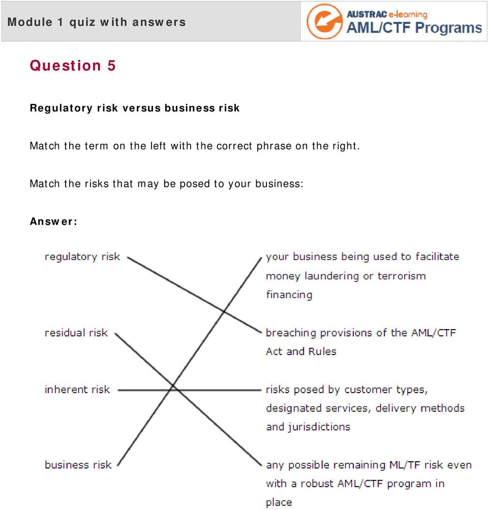 Module 1  Fundamentals of AML/CTF programs  Questions and answers