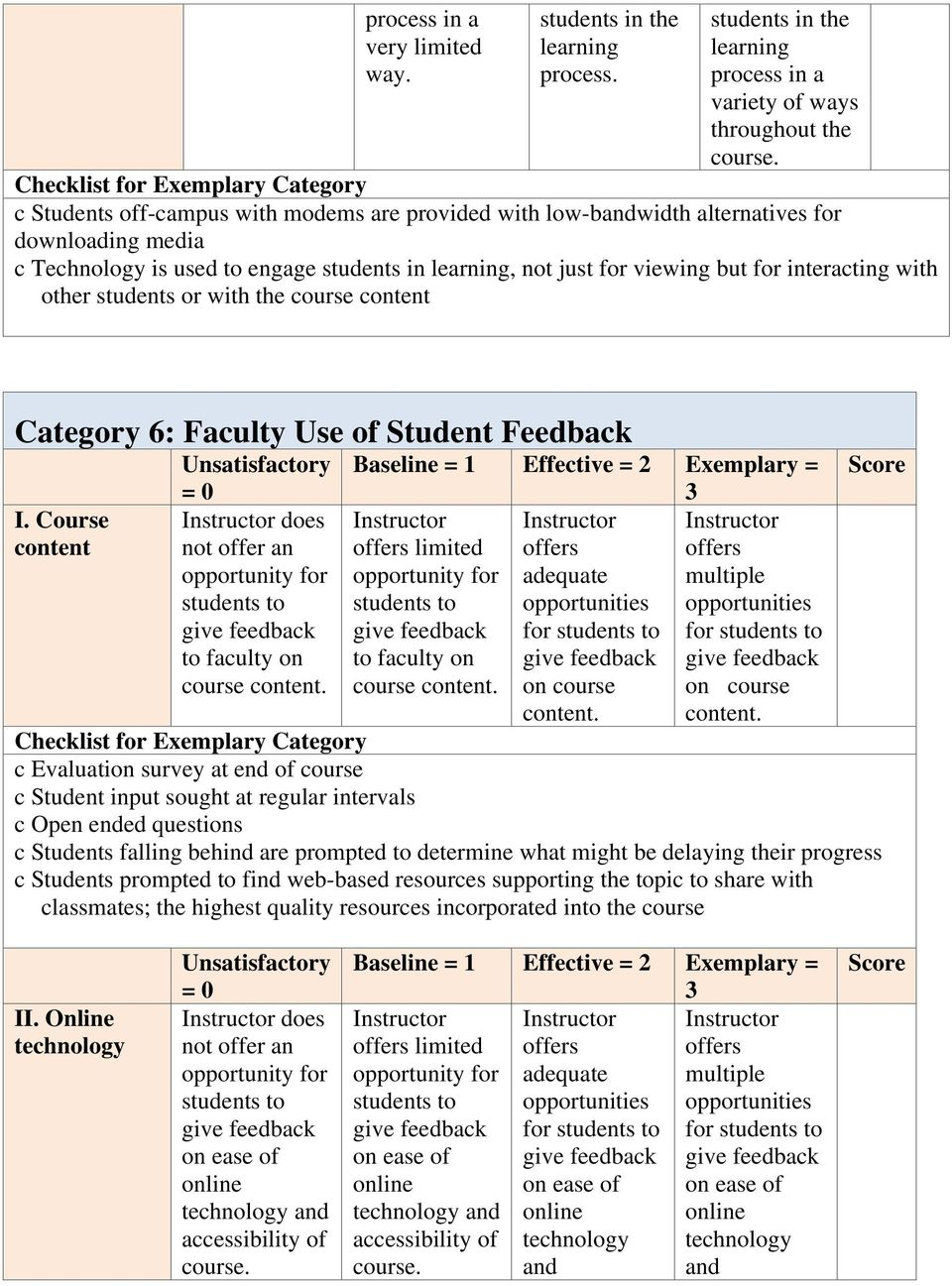 for interacting with other s or with the course content Category 6: Faculty Use of Student Feedback I.