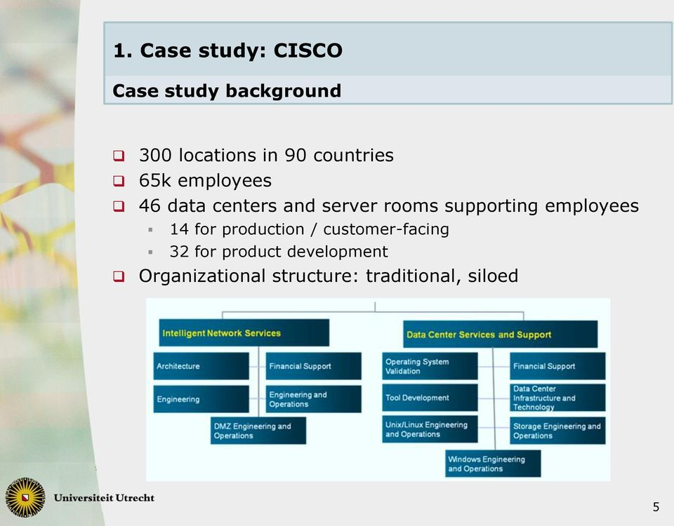 supporting employees 14 for production / customer-facing 32