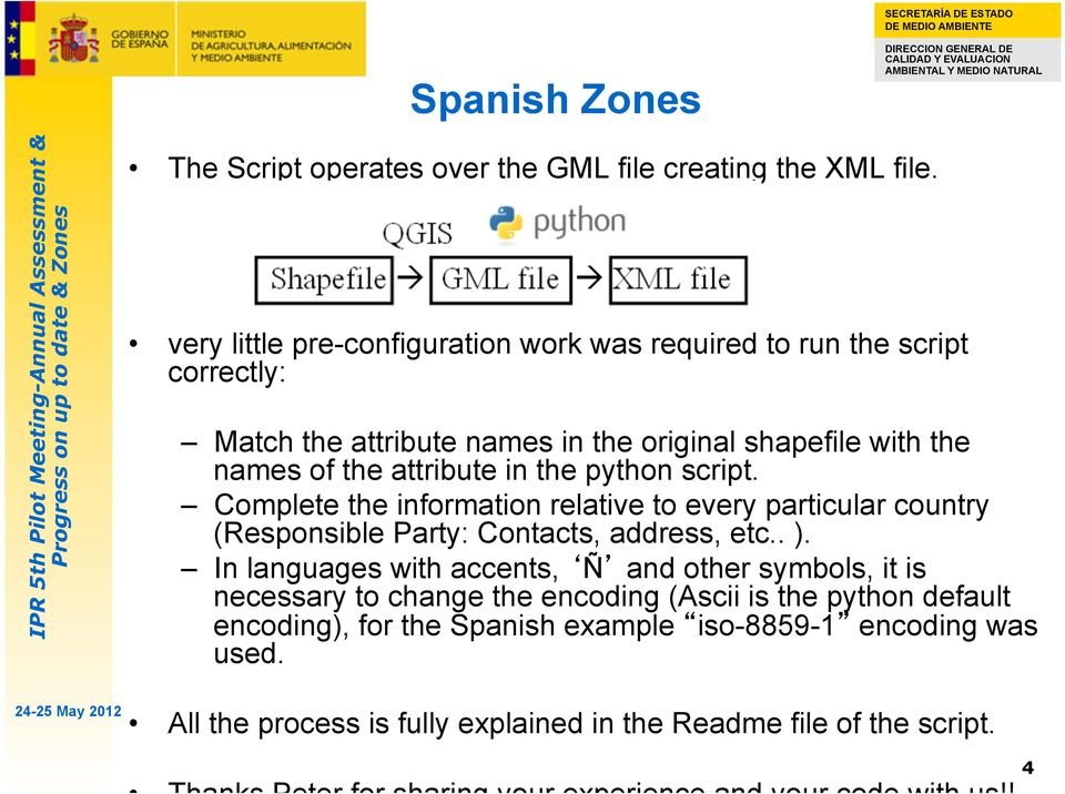 Spanish examples IPR: Up to Date & Zones - PDF