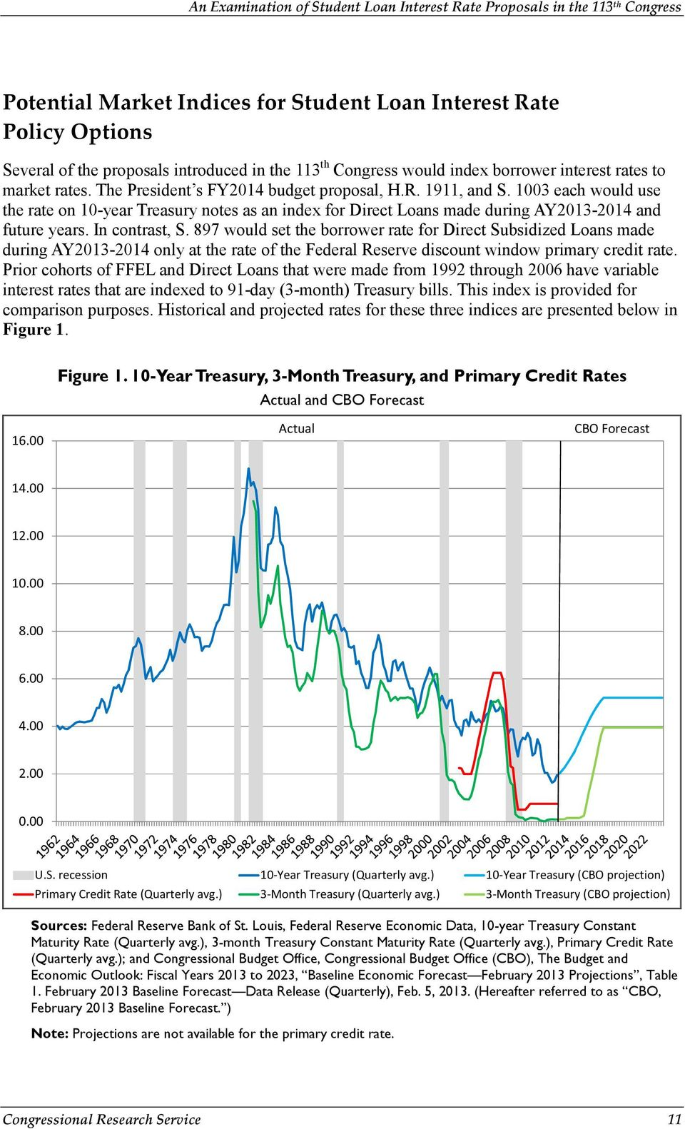 897 would set the borrower rate for Direct Subsidized Loans made during AY2013-2014 only at the rate of the Federal Reserve discount window primary credit rate.
