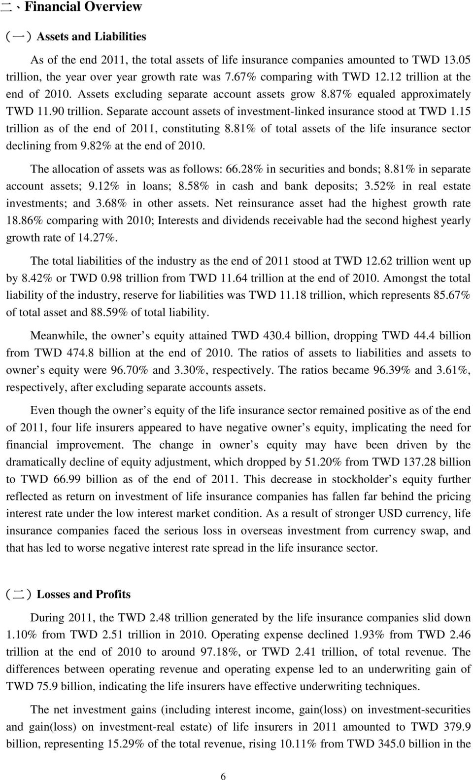 Separate account assets of investment-linked insurance stood at TWD 1.15 trillion as of the end of 2011, constituting 8.81% of total assets of the life insurance sector declining from 9.