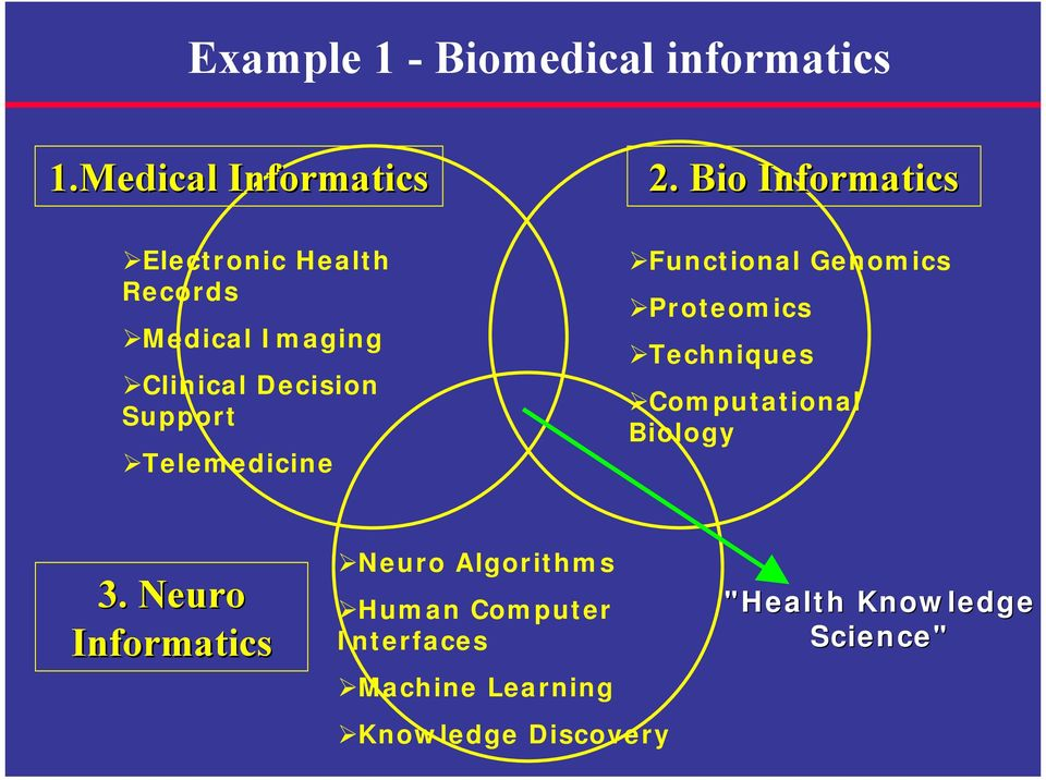 Functional Genomics!Proteomics!Techniques!Computational Biology 3. Neuro Informatics!
