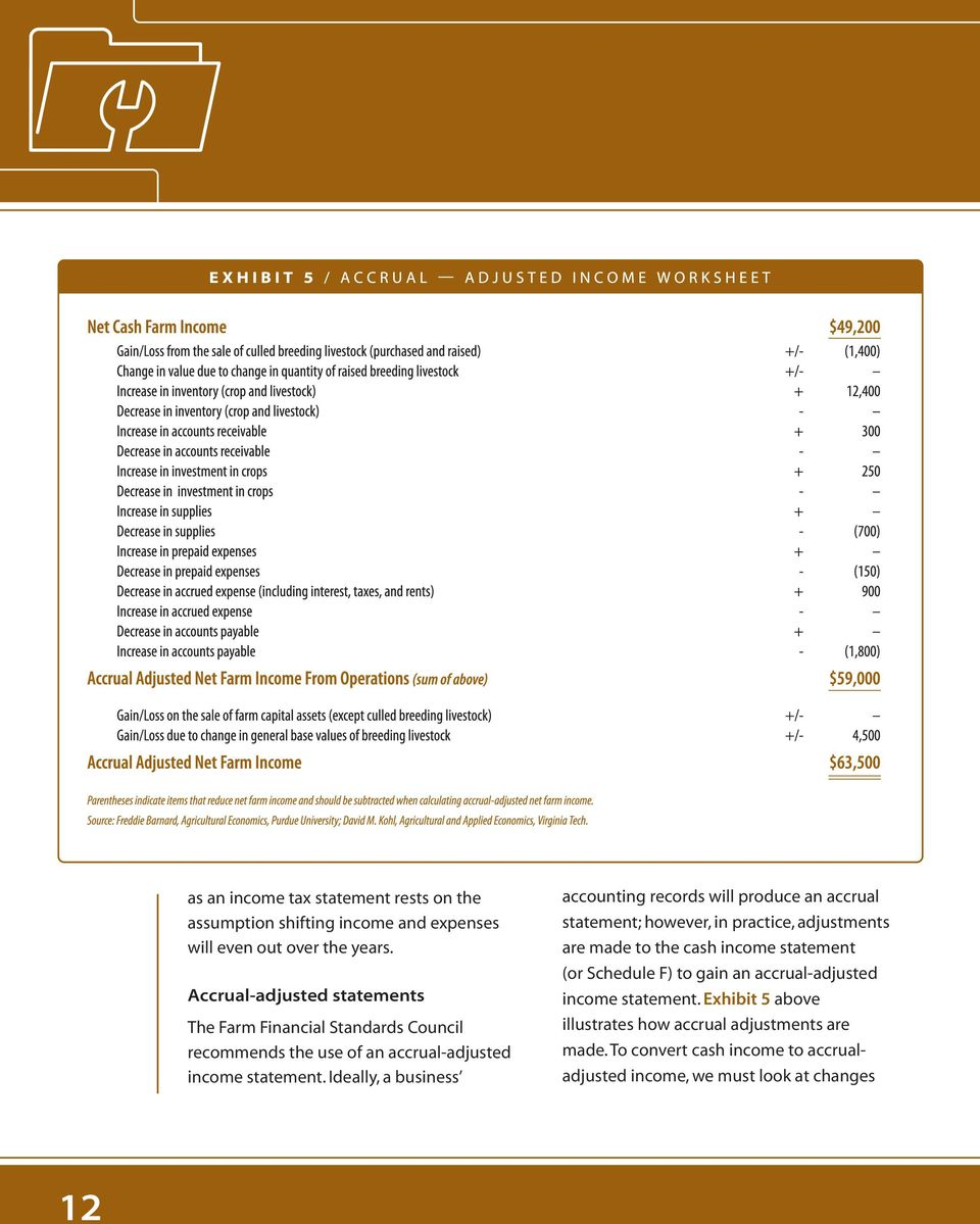 Ideally, a business accounting records will produce an accrual statement; however, in practice, adjustments are made to the cash income statement