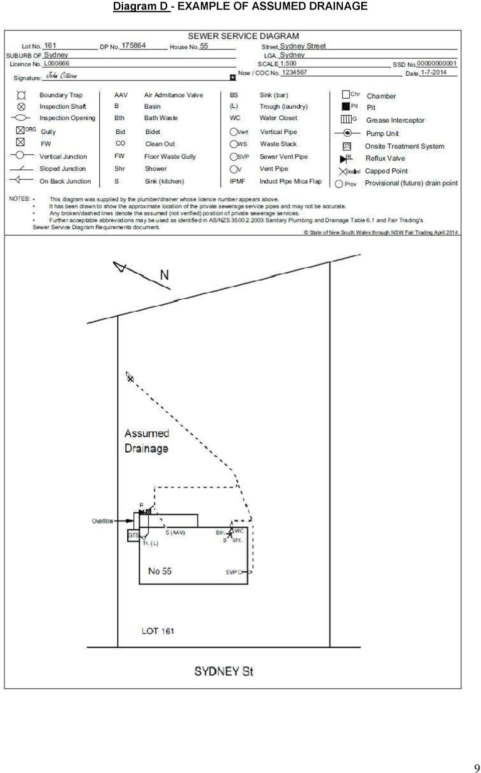 Sewer Service Diagram (SSD) Requirements - PDF