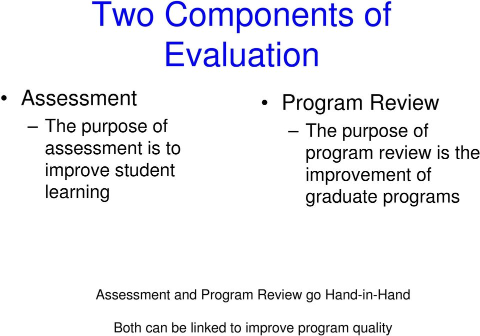 review is the improvement of graduate programs Assessment and