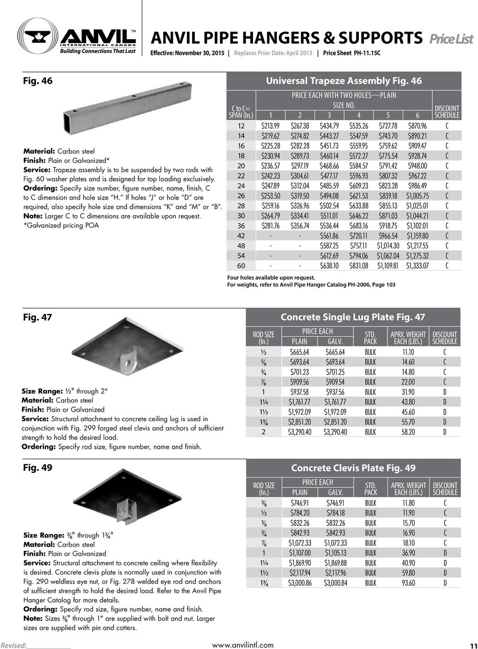 PIPE HANGERS AND SUPPORTS PRICE LIST AND CONDENSED CATALOG - PDF