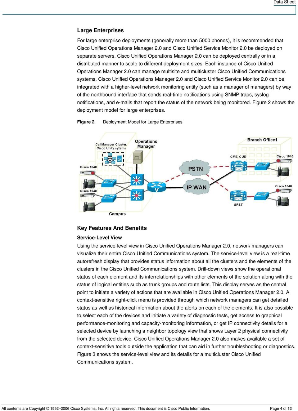 Cisco Unified Operations Manager PDF